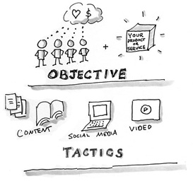 online-tactics-strategies